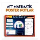 AYT Matematik Poster Notlar