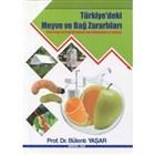Türkiye'deki Meyve ve Bağ Zararlıları